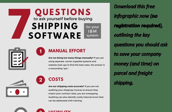 Varsity Logistics infographics 7 questions